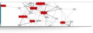 consulenze aziendali - formazione reti di vendita